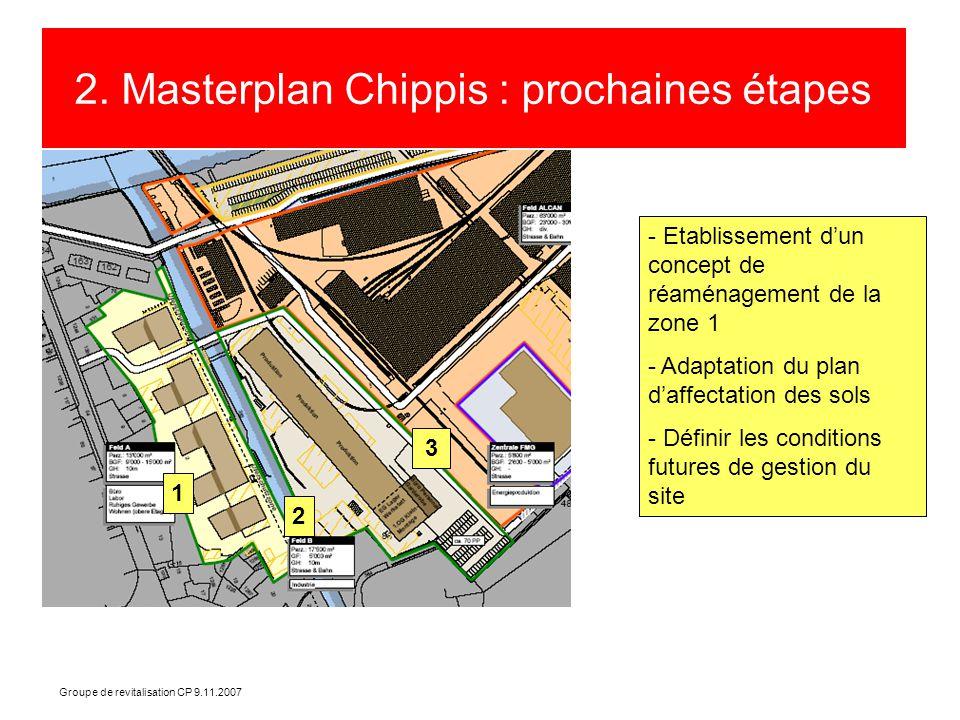 Groupe de revitalisation CP 9.11.2007 2. Masterplan Chippis : prochaines étapes 1 2 3 - Etablissement dun concept de réaménagement de la zone 1 - Adap