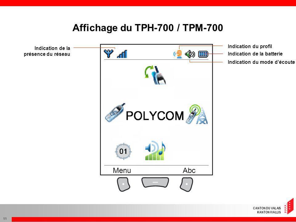 CANTON DU VALAIS KANTON WALLIS 11 Affichage du TPH-700 / TPM-700 MenuAbc Indication de la présence du réseau Indication du profil Indication de la bat