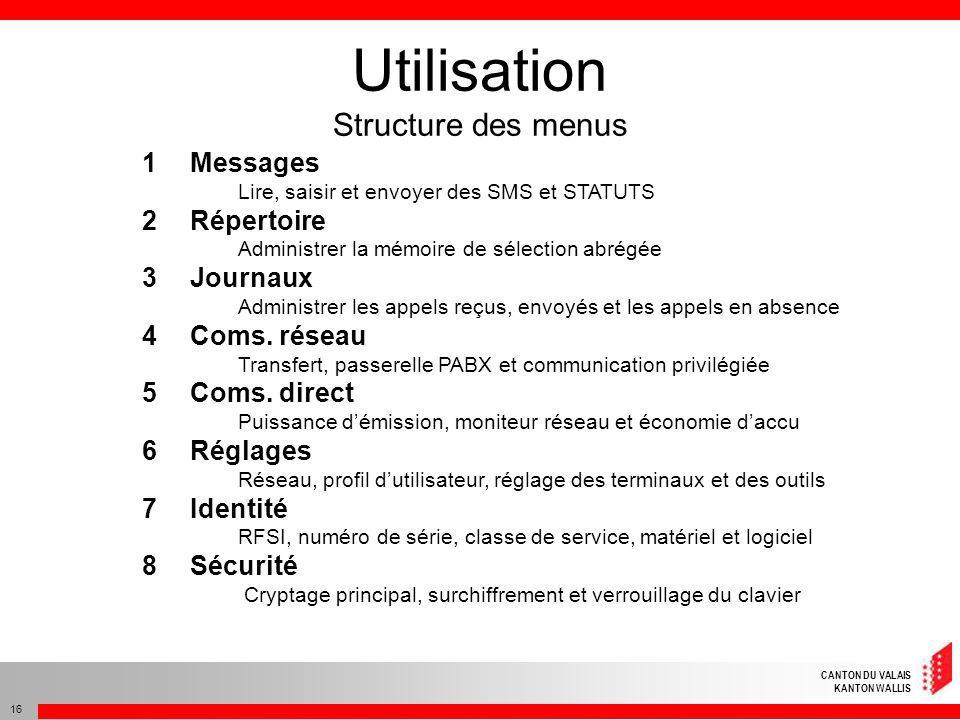 CANTON DU VALAIS KANTON WALLIS 16 Utilisation Structure des menus 1Messages Lire, saisir et envoyer des SMS et STATUTS 2Répertoire Administrer la mémo
