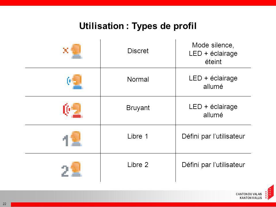 CANTON DU VALAIS KANTON WALLIS 22 Utilisation : Types de profil Discret Mode silence, LED + éclairage éteint Normal LED + éclairage allumé Bruyant LED