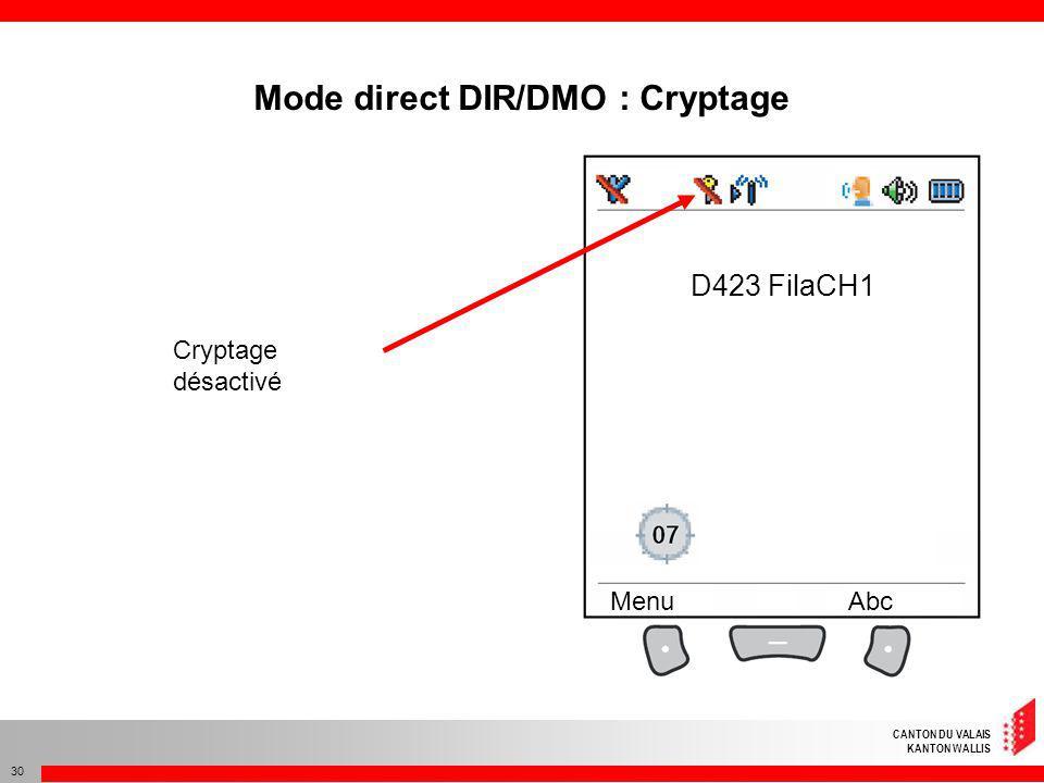 CANTON DU VALAIS KANTON WALLIS 30 Cryptage désactivé D423 FilaCH1 MenuAbc Mode direct DIR/DMO : Cryptage