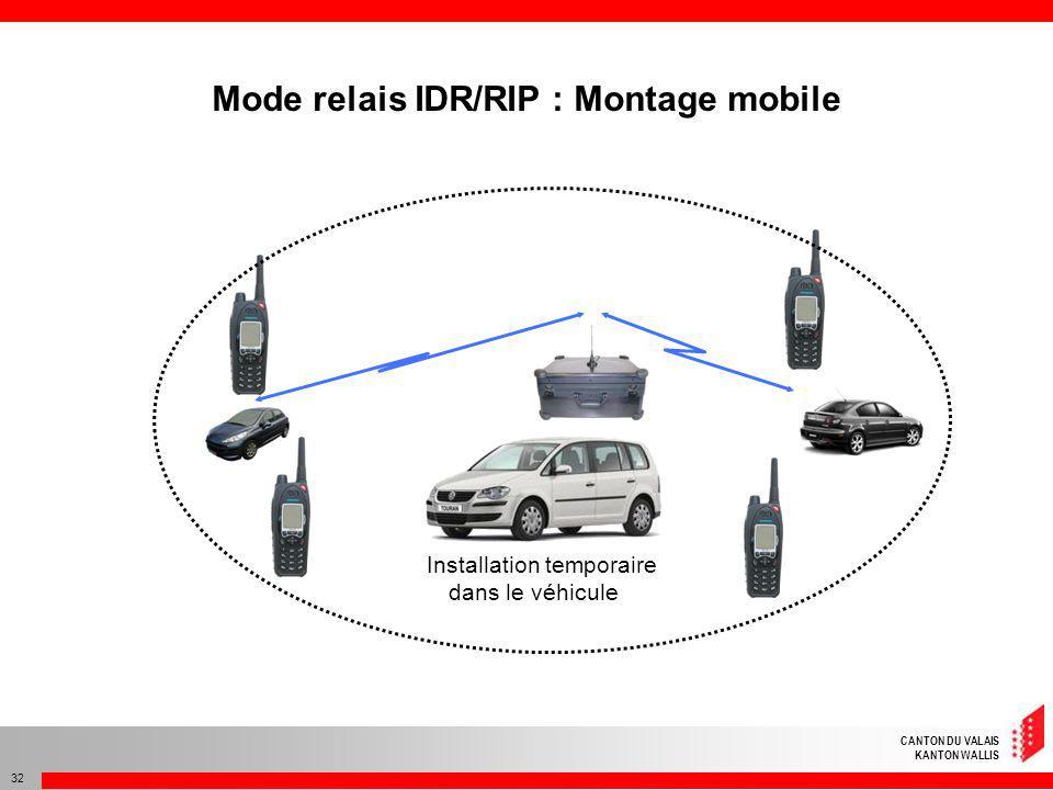 CANTON DU VALAIS KANTON WALLIS 32 Installation temporaire dans le véhicule Mode relais IDR/RIP : Montage mobile