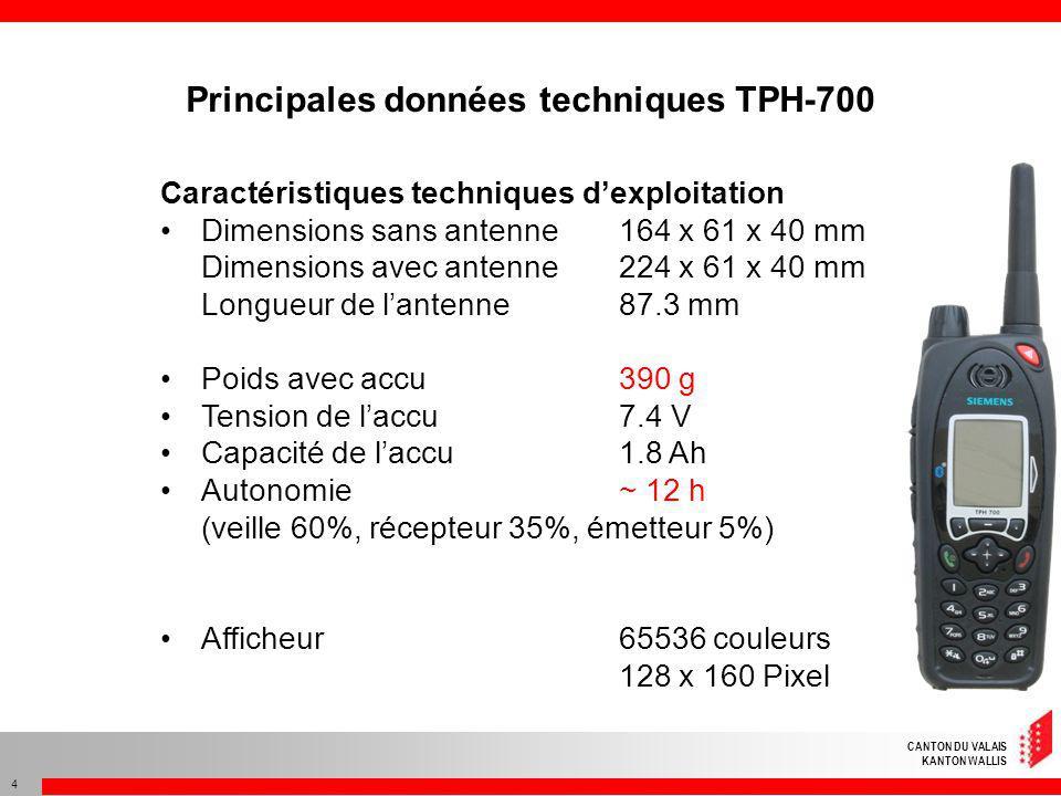 CANTON DU VALAIS KANTON WALLIS 5 Données radio Gamme de fréquences 380 – 430 MHz Mode de transmissionsemi-duplex / simplex Puissance d émission max.
