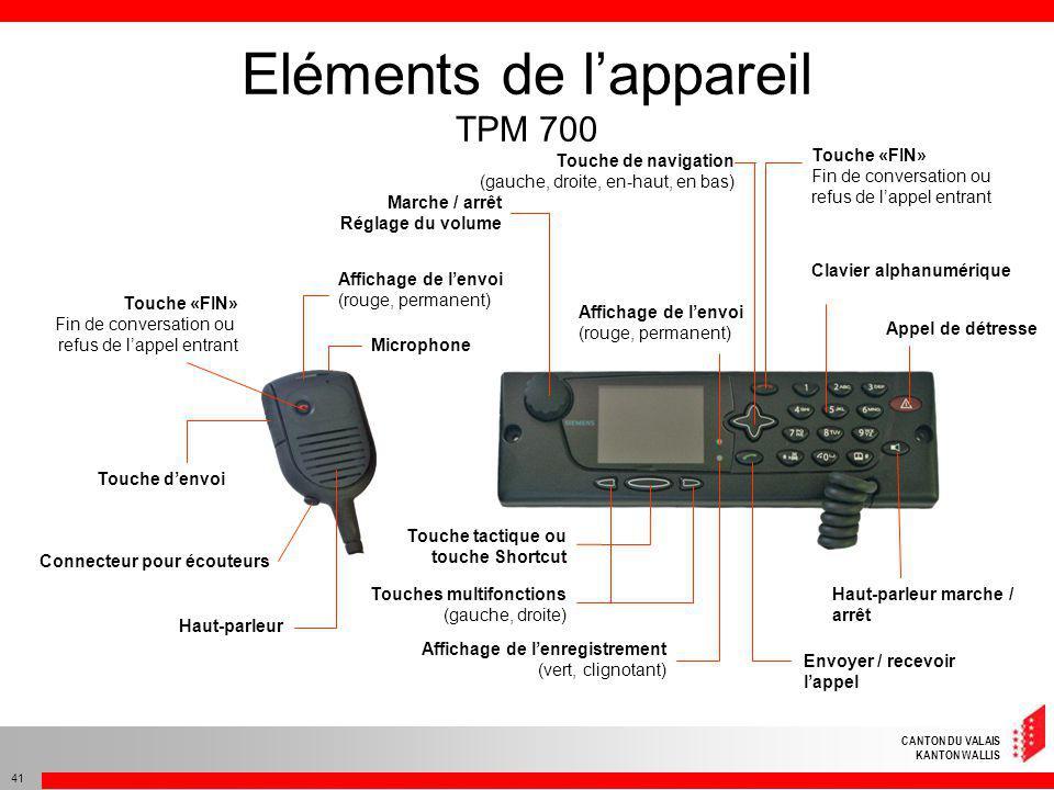CANTON DU VALAIS KANTON WALLIS 41 Eléments de lappareil TPM 700 Touche de navigation (gauche, droite, en-haut, en bas) Touche «FIN» Fin de conversatio