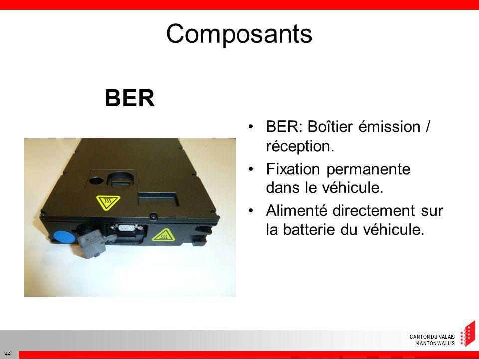 CANTON DU VALAIS KANTON WALLIS 44 BER BER: Boîtier émission / réception. Fixation permanente dans le véhicule. Alimenté directement sur la batterie du