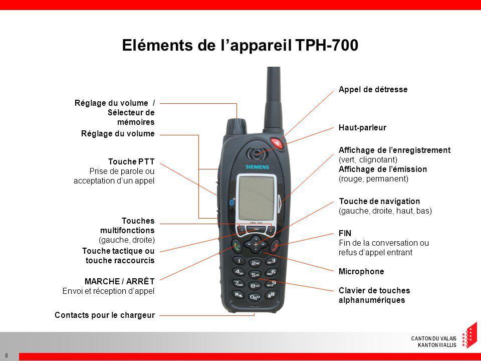 CANTON DU VALAIS KANTON WALLIS 8 Eléments de lappareil TPH-700 Contacts pour le chargeur Touche de navigation (gauche, droite, haut, bas) FIN Fin de l