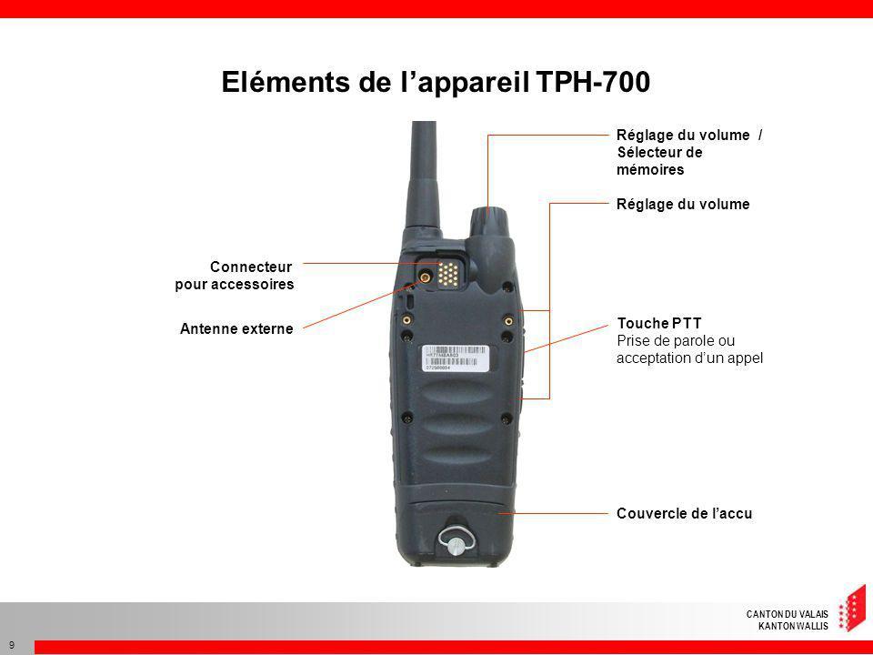 CANTON DU VALAIS KANTON WALLIS 40 Principales données techniques TPM 700 Données radio Gamme de fréquences 380 à 430 MHz Mode de transmissionsemi-duplex / simplex Espacement des canaux10 kHz Transmission de canaux8 Kbit / s Puissance démission max.