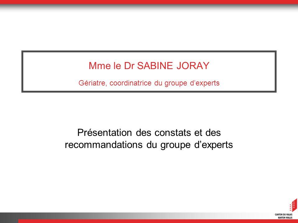 Mme le Dr SABINE JORAY Gériatre, coordinatrice du groupe dexperts Présentation des constats et des recommandations du groupe dexperts