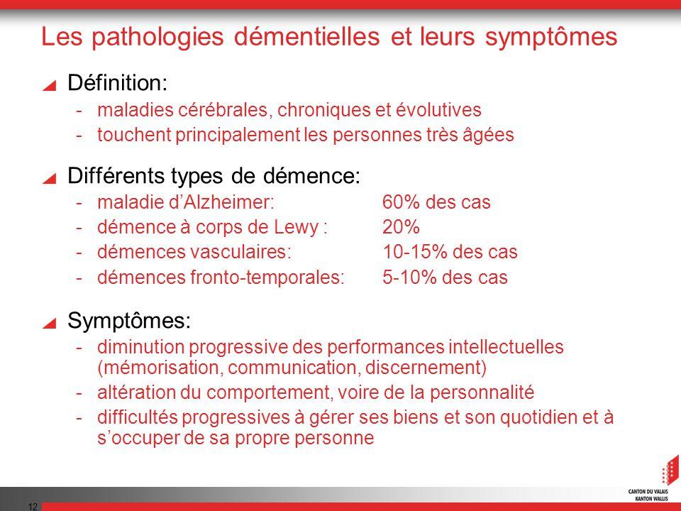 12 Les pathologies démentielles et leurs symptômes Définition: -maladies cérébrales, chroniques et évolutives -touchent principalement les personnes t