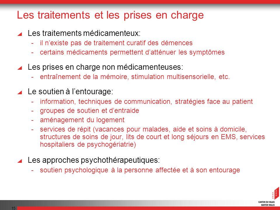 15 Les traitements et les prises en charge Les traitements médicamenteux: -il nexiste pas de traitement curatif des démences -certains médicaments per
