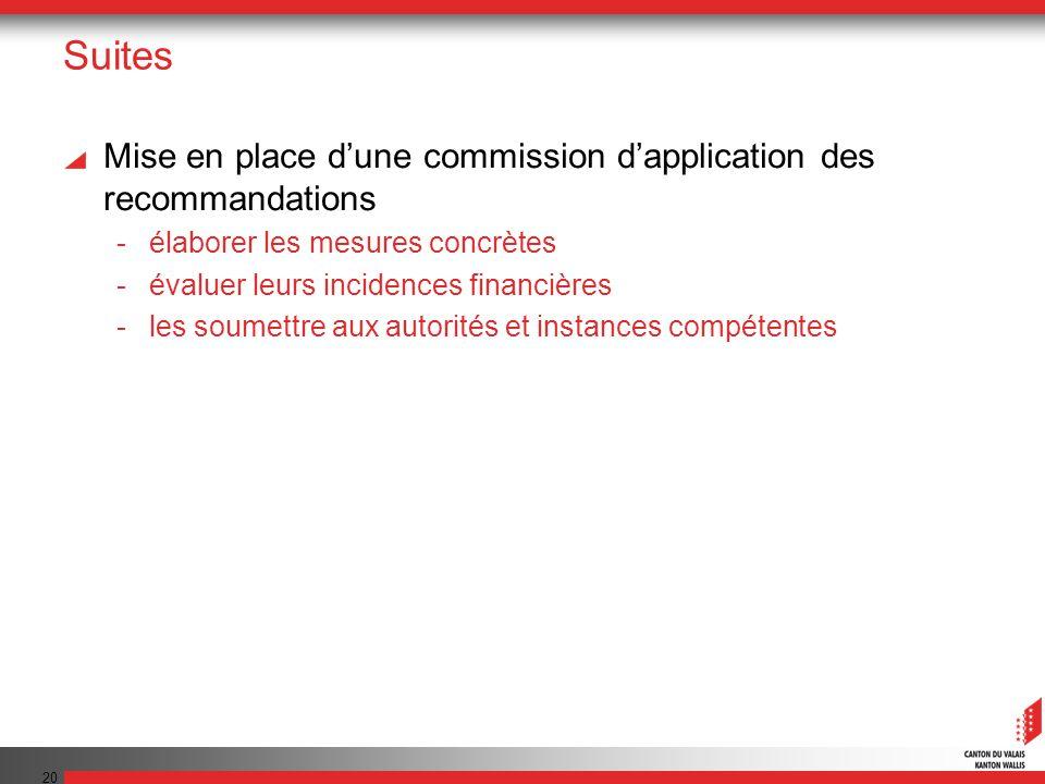 20 Suites Mise en place dune commission dapplication des recommandations -élaborer les mesures concrètes -évaluer leurs incidences financières -les so