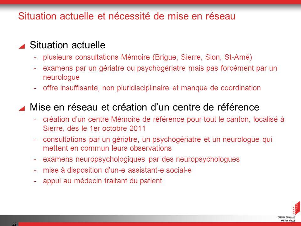 22 Situation actuelle et nécessité de mise en réseau Situation actuelle -plusieurs consultations Mémoire (Brigue, Sierre, Sion, St-Amé) -examens par u