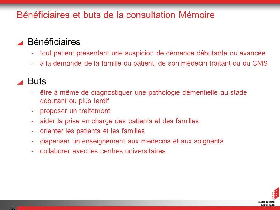23 Bénéficiaires et buts de la consultation Mémoire Bénéficiaires -tout patient présentant une suspicion de démence débutante ou avancée -à la demande