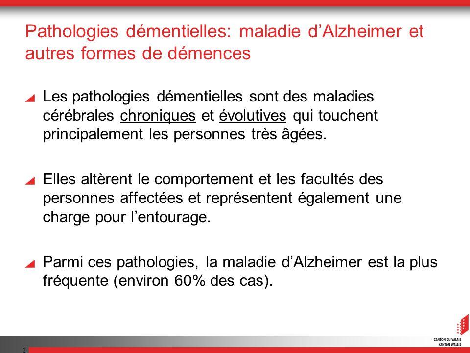 3 Pathologies démentielles: maladie dAlzheimer et autres formes de démences Les pathologies démentielles sont des maladies cérébrales chroniques et év