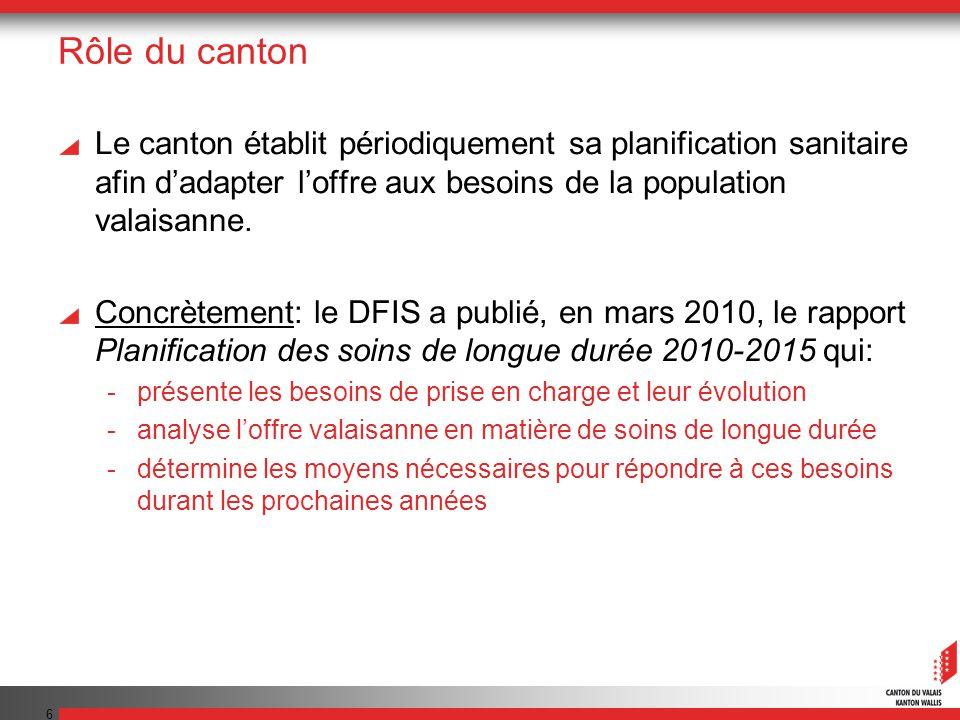 6 Rôle du canton Le canton établit périodiquement sa planification sanitaire afin dadapter loffre aux besoins de la population valaisanne. Concrètemen