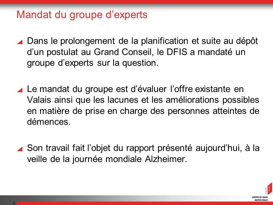 8 Mandat du groupe dexperts Dans le prolongement de la planification et suite au dépôt dun postulat au Grand Conseil, le DFIS a mandaté un groupe dexp