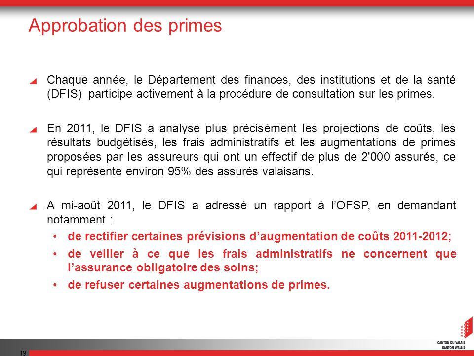 19 Approbation des primes Chaque année, le Département des finances, des institutions et de la santé (DFIS) participe activement à la procédure de consultation sur les primes.