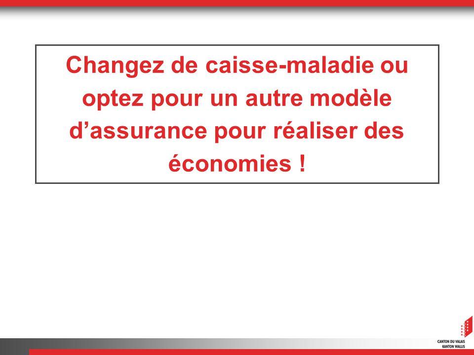 Changez de caisse-maladie ou optez pour un autre modèle dassurance pour réaliser des économies !