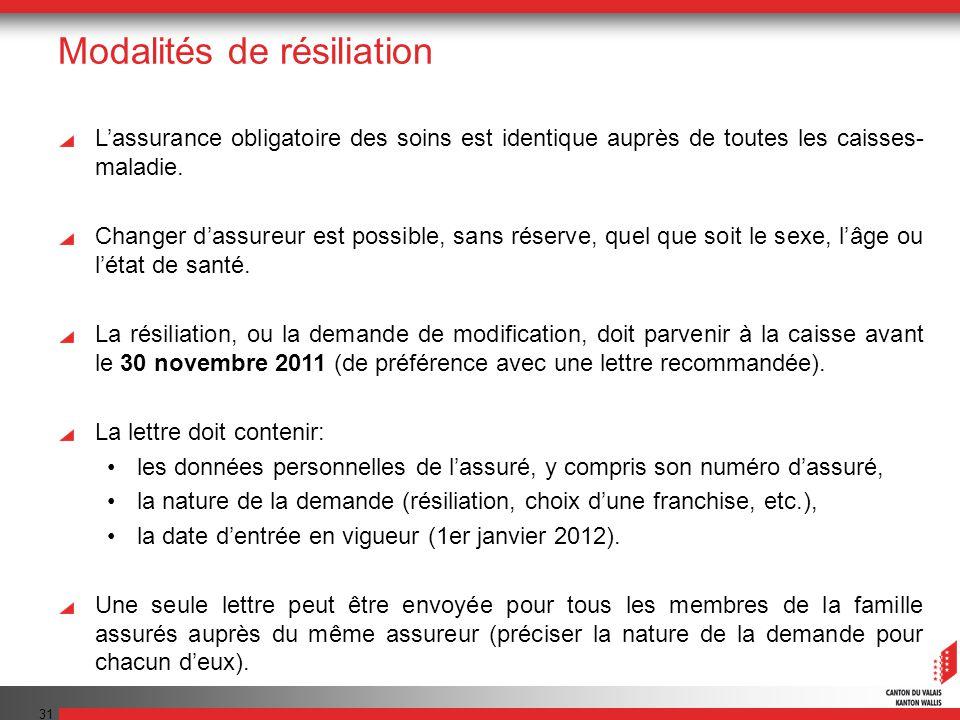 31 Modalités de résiliation Lassurance obligatoire des soins est identique auprès de toutes les caisses- maladie.
