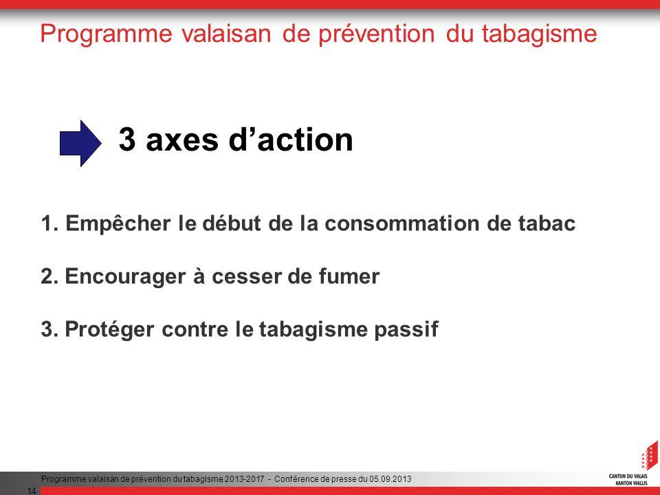 14 Programme valaisan de prévention du tabagisme Programme valaisan de prévention du tabagisme 2013-2017 - Conférence de presse du 05.09.2013 3 axes daction 1.Empêcher le début de la consommation de tabac 2.