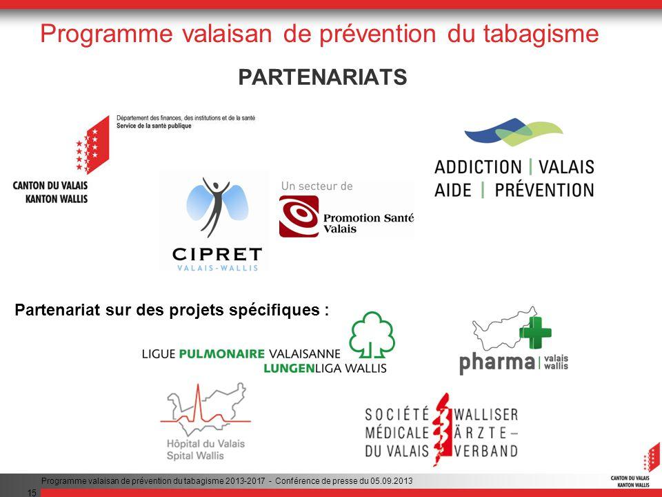 15 Programme valaisan de prévention du tabagisme Programme valaisan de prévention du tabagisme 2013-2017 - Conférence de presse du 05.09.2013 PARTENARIATS Partenariat sur des projets spécifiques :