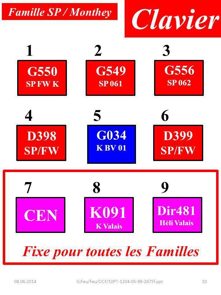 Famille SP / Monthey 123 456 789 CEN K091 K Valais Dir481 Héli Valais Fixe pour toutes les Familles Clavier G550 SP FW K D399 SP/FW 08.06.2014G:Feu/Feu/OCF/10PT-1204-05-99-2675f.ppt10 G549 SP 061 G556 SP 062 D398 SP/FW G034 K BV 01