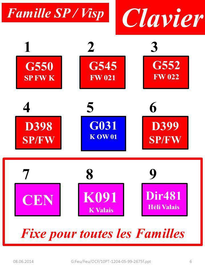 Famille SP / Visp 123 456 789 CEN K091 K Valais Dir481 Héli Valais Fixe pour toutes les Familles Clavier G550 SP FW K D399 SP/FW 08.06.2014G:Feu/Feu/OCF/10PT-1204-05-99-2675f.ppt6 G545 FW 021 G552 FW 022 D398 SP/FW G646 K /117/118 /144/ Serv R G031 K OW 01