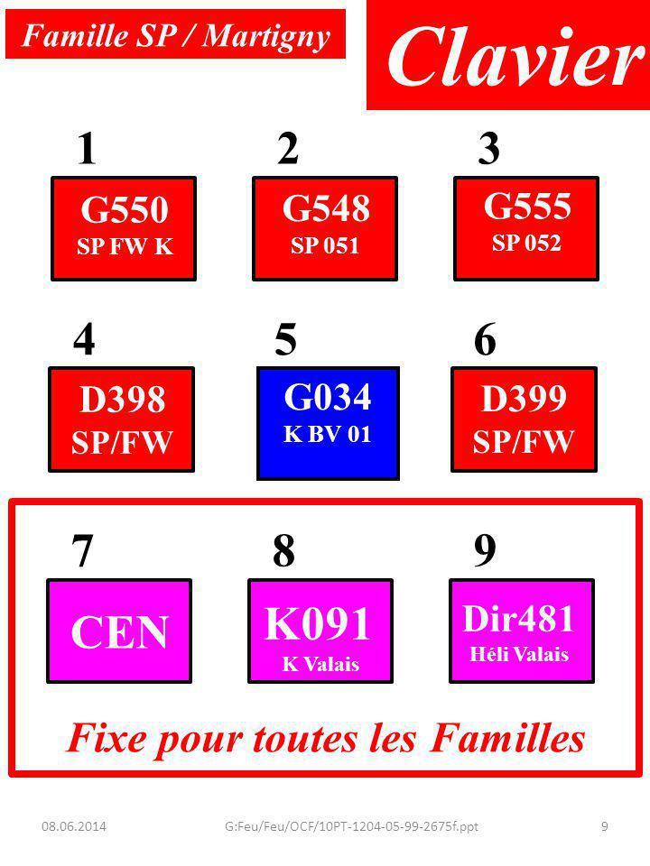Famille SP / Martigny 123 456 789 CEN K091 K Valais Dir481 Héli Valais Fixe pour toutes les Familles Clavier G550 SP FW K D399 SP/FW 08.06.2014G:Feu/Feu/OCF/10PT-1204-05-99-2675f.ppt9 G548 SP 051 G555 SP 052 D398 SP/FW G034 K BV 01