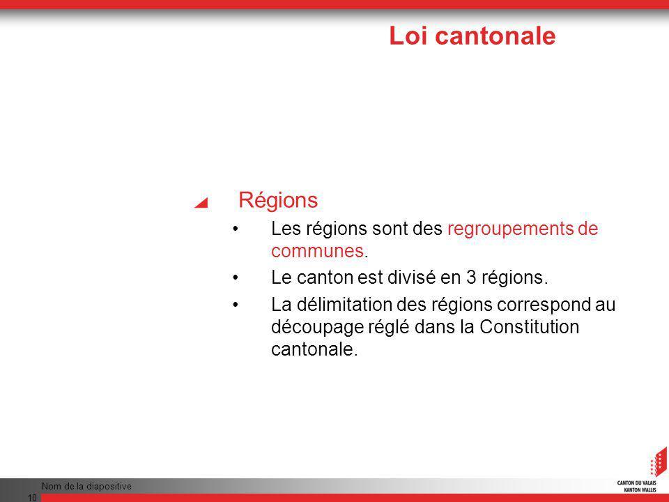 Nom de la diapositive 10 Régions Les régions sont des regroupements de communes.
