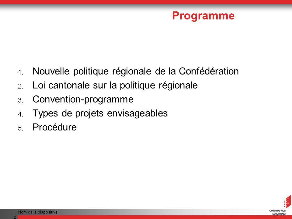 Nom de la diapositive 3 NPR Fédérale Objectifs de la politique régionale Compétitivité Equilibre du développement régional Respect du développement durable Nouvelle loi fédérale entrée en vigueur au 1er janvier 2008 Art.