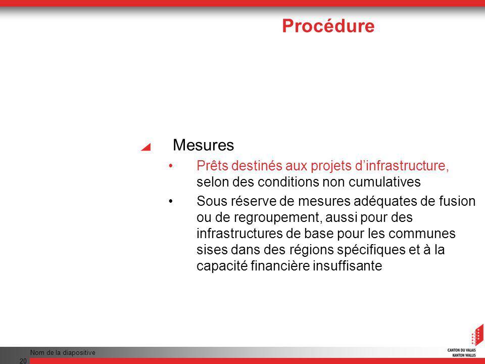 Nom de la diapositive 20 Mesures Prêts destinés aux projets dinfrastructure, selon des conditions non cumulatives Sous réserve de mesures adéquates de fusion ou de regroupement, aussi pour des infrastructures de base pour les communes sises dans des régions spécifiques et à la capacité financière insuffisante Procédure