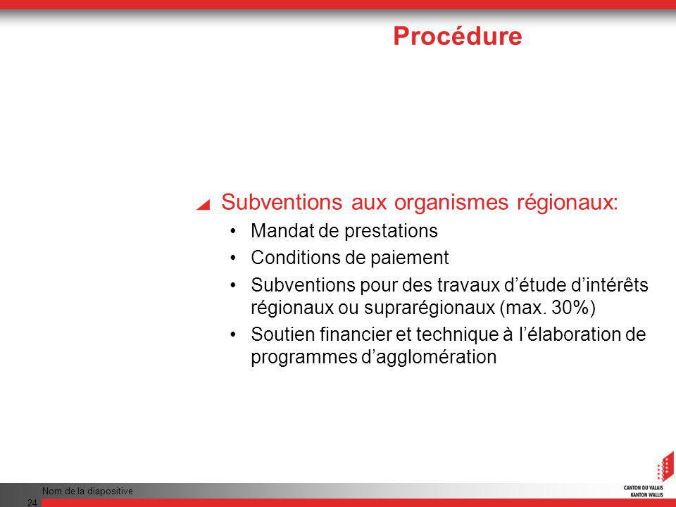 Nom de la diapositive 24 Subventions aux organismes régionaux: Mandat de prestations Conditions de paiement Subventions pour des travaux détude dintérêts régionaux ou suprarégionaux (max.