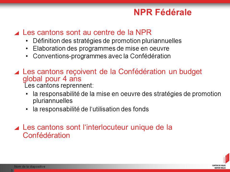 Nom de la diapositive 6 Orientation des projets La NPR représente une approche délibérément économique.