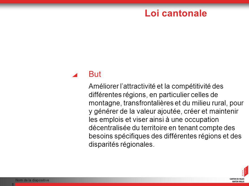 Nom de la diapositive 29 Merci pour votre attention!