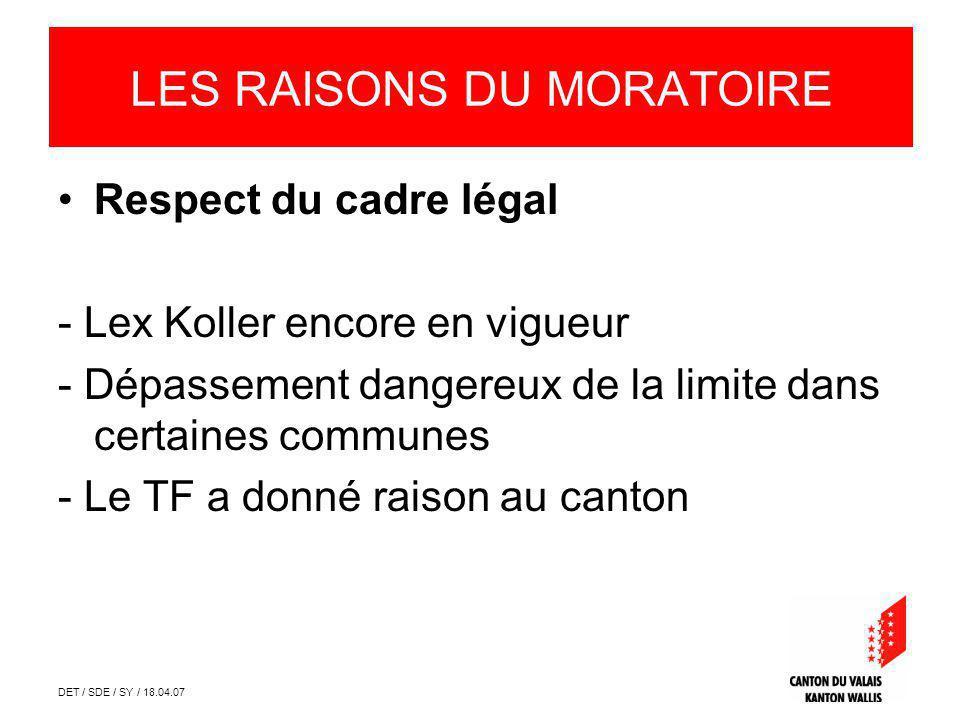 DET / SDE / SY / 18.04.07 LES RAISONS DU MORATOIRE Respect du cadre légal - Lex Koller encore en vigueur - Dépassement dangereux de la limite dans certaines communes - Le TF a donné raison au canton