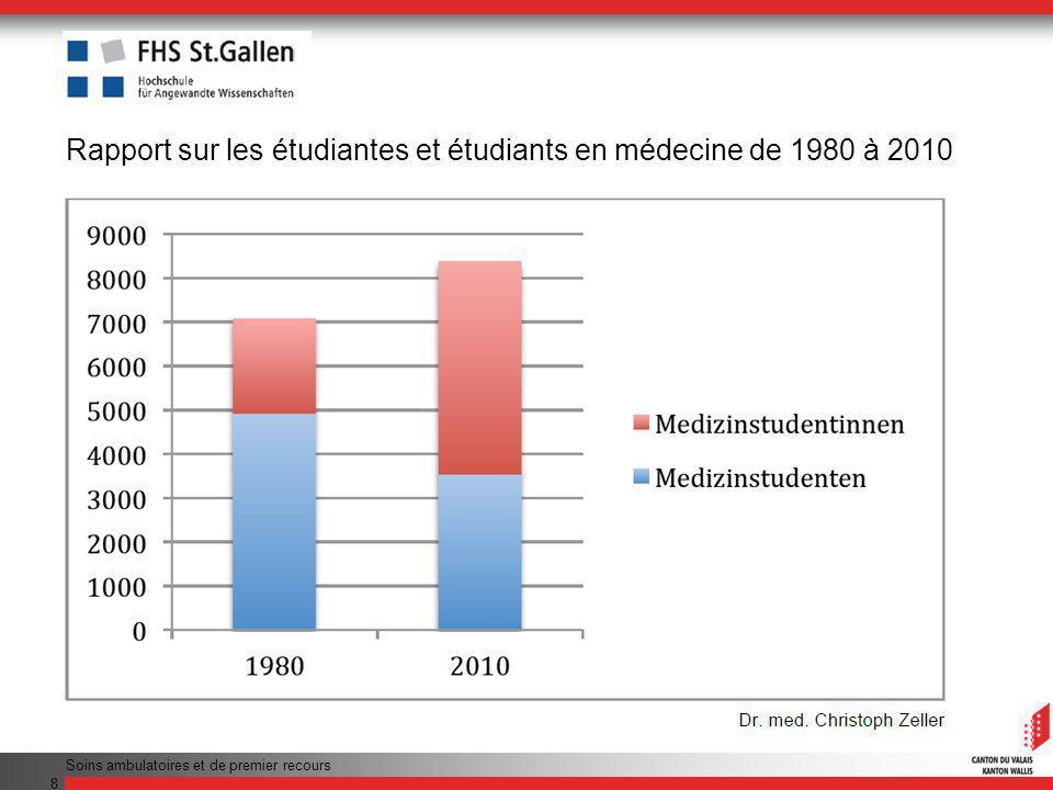 Soins ambulatoires et de premier recours 8 Rapport sur les étudiantes et étudiants en médecine de 1980 à 2010