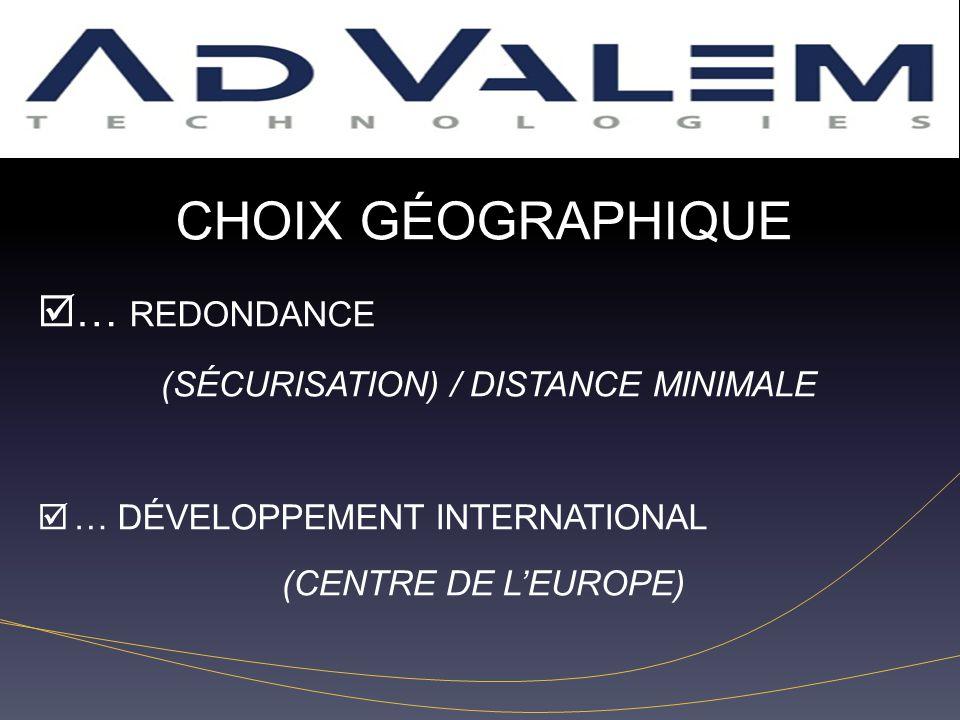Inconvénients CHOIX GÉOGRAPHIQUE … REDONDANCE (SÉCURISATION) / DISTANCE MINIMALE … DÉVELOPPEMENT INTERNATIONAL (CENTRE DE LEUROPE)