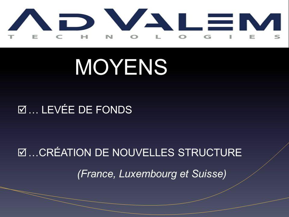 Inconvénients … LEVÉE DE FONDS …CRÉATION DE NOUVELLES STRUCTURE (France, Luxembourg et Suisse) MOYENS