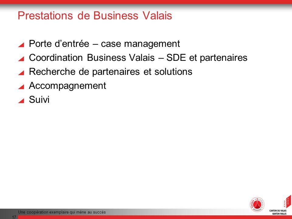 Une coopération exemplaire qui mène au succès 17 Prestations de Business Valais Porte dentrée – case management Coordination Business Valais – SDE et