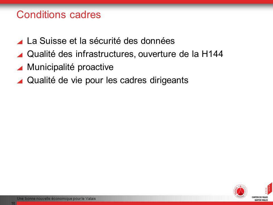 Une bonne nouvelle économique pour le Valais 18 Conditions cadres La Suisse et la sécurité des données Qualité des infrastructures, ouverture de la H1