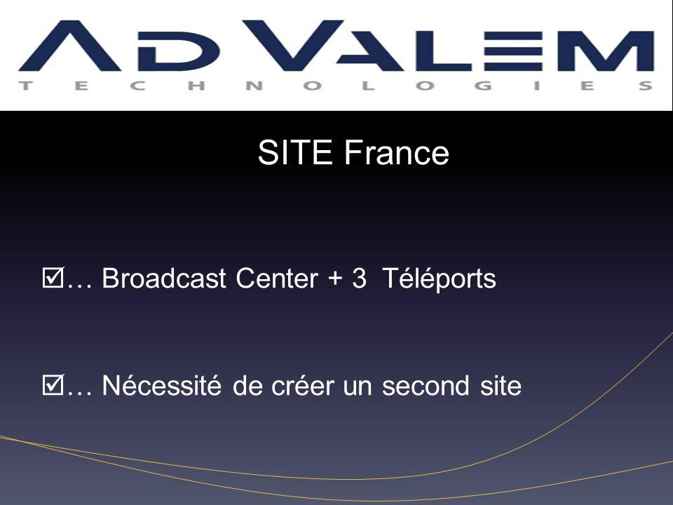 Inconvénients SITE France … Broadcast Center + 3 Téléports … Nécessité de créer un second site