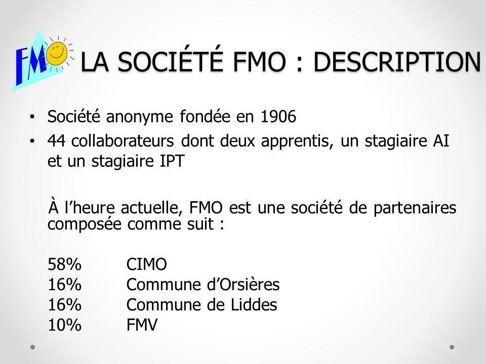 LA SOCIÉTÉ FMO : DESCRIPTION Société anonyme fondée en 1906 44 collaborateurs dont deux apprentis, un stagiaire AI et un stagiaire IPT À lheure actuel
