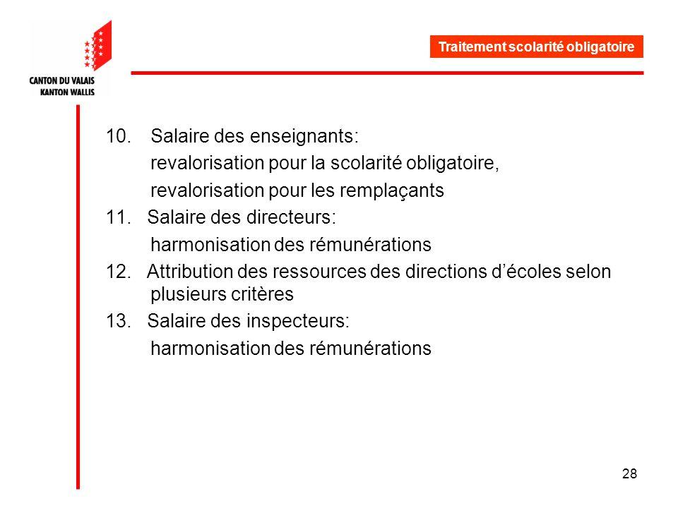 28 10.Salaire des enseignants: revalorisation pour la scolarité obligatoire, revalorisation pour les remplaçants 11.