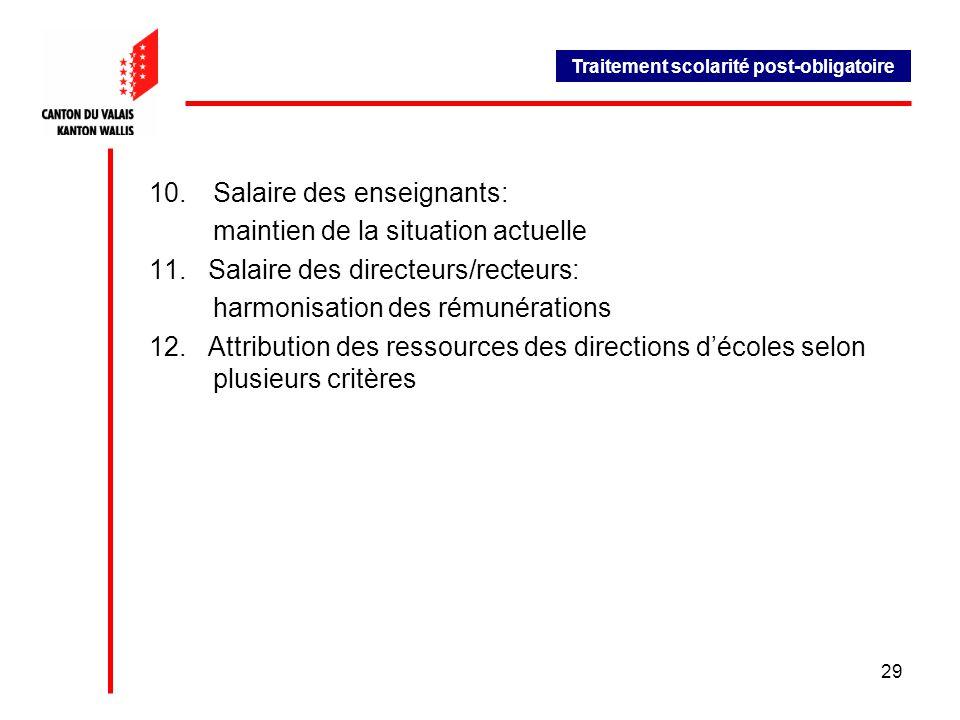 29 10.Salaire des enseignants: maintien de la situation actuelle 11.