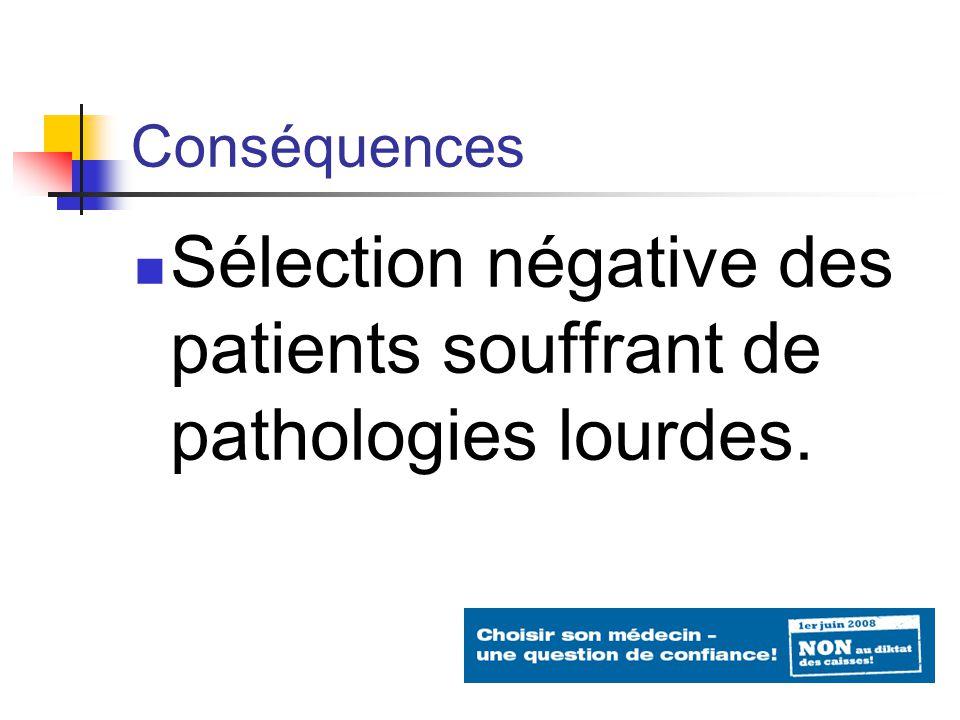 Conséquences Sélection négative des patients souffrant de pathologies lourdes.