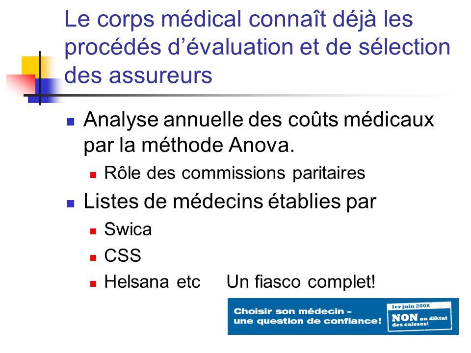 Le corps médical connaît déjà les procédés dévaluation et de sélection des assureurs Analyse annuelle des coûts médicaux par la méthode Anova.