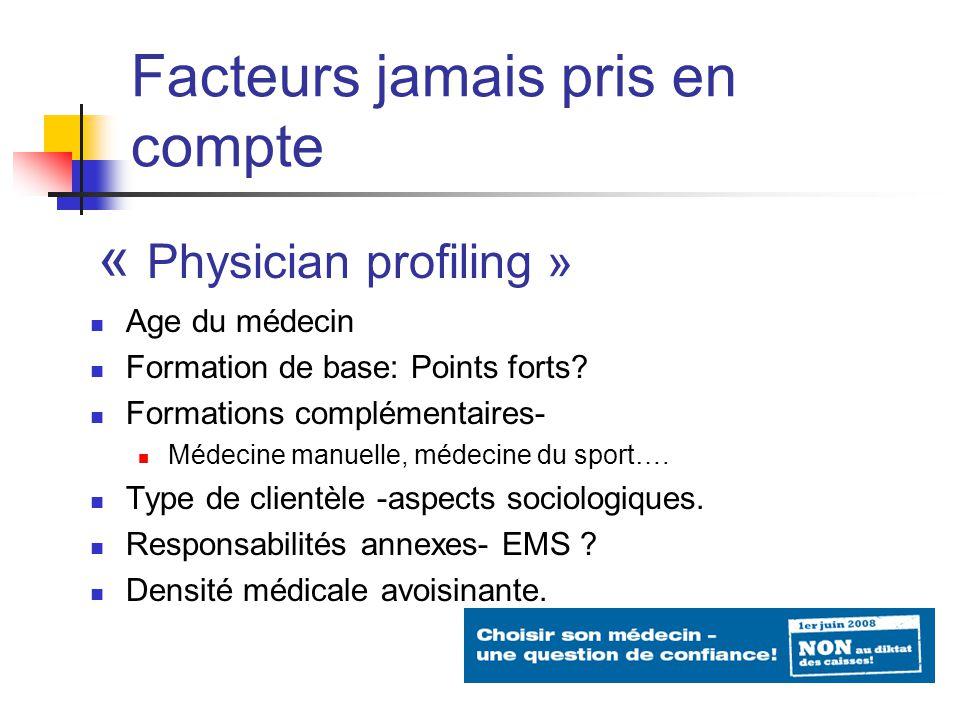 Facteurs jamais pris en compte Age du médecin Formation de base: Points forts.