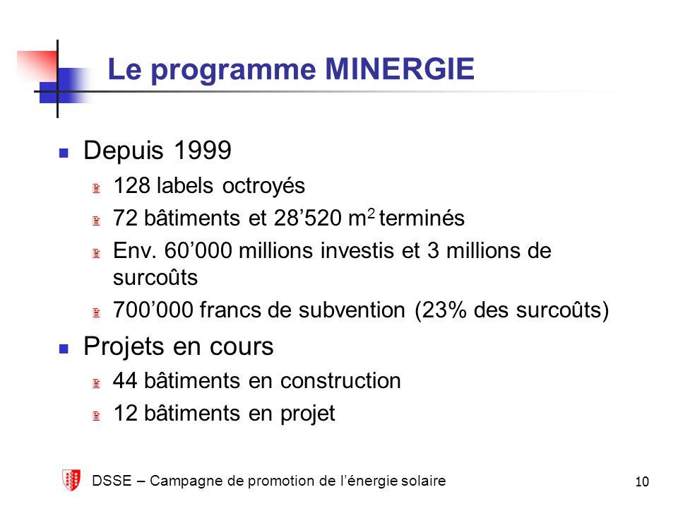 DSSE – Campagne de promotion de lénergie solaire 10 Le programme MINERGIE Depuis 1999 128 labels octroyés 72 bâtiments et 28520 m 2 terminés Env.