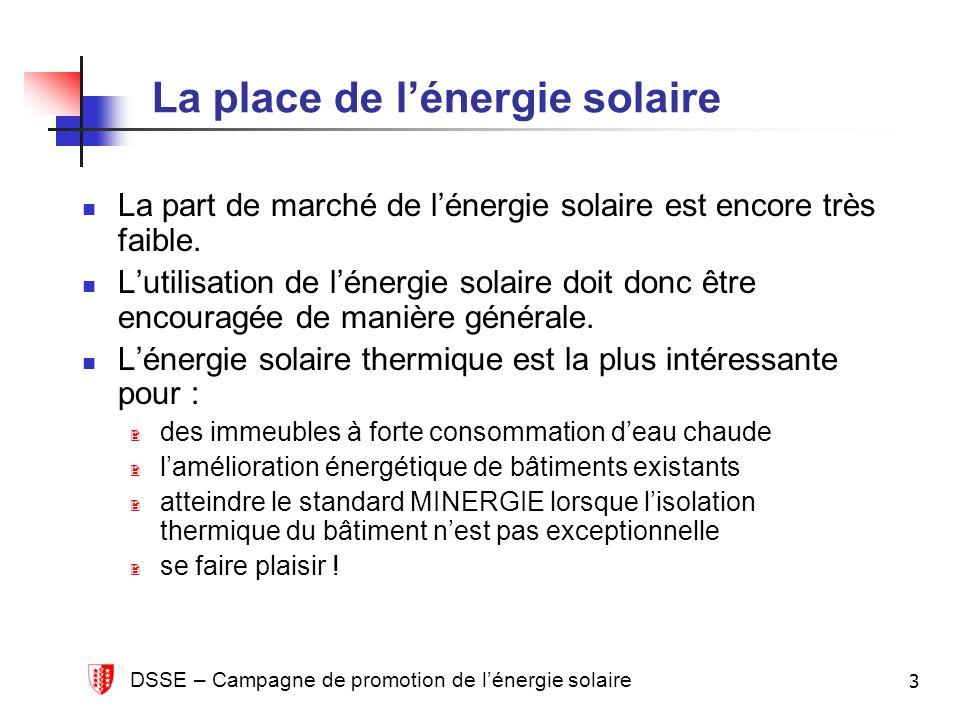 DSSE – Campagne de promotion de lénergie solaire 3 La place de lénergie solaire La part de marché de lénergie solaire est encore très faible. Lutilisa