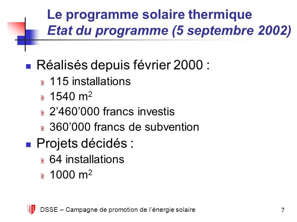DSSE – Campagne de promotion de lénergie solaire 7 Le programme solaire thermique Etat du programme (5 septembre 2002) Réalisés depuis février 2000 : 115 installations 1540 m 2 2460000 francs investis 360000 francs de subvention Projets décidés : 64 installations 1000 m 2
